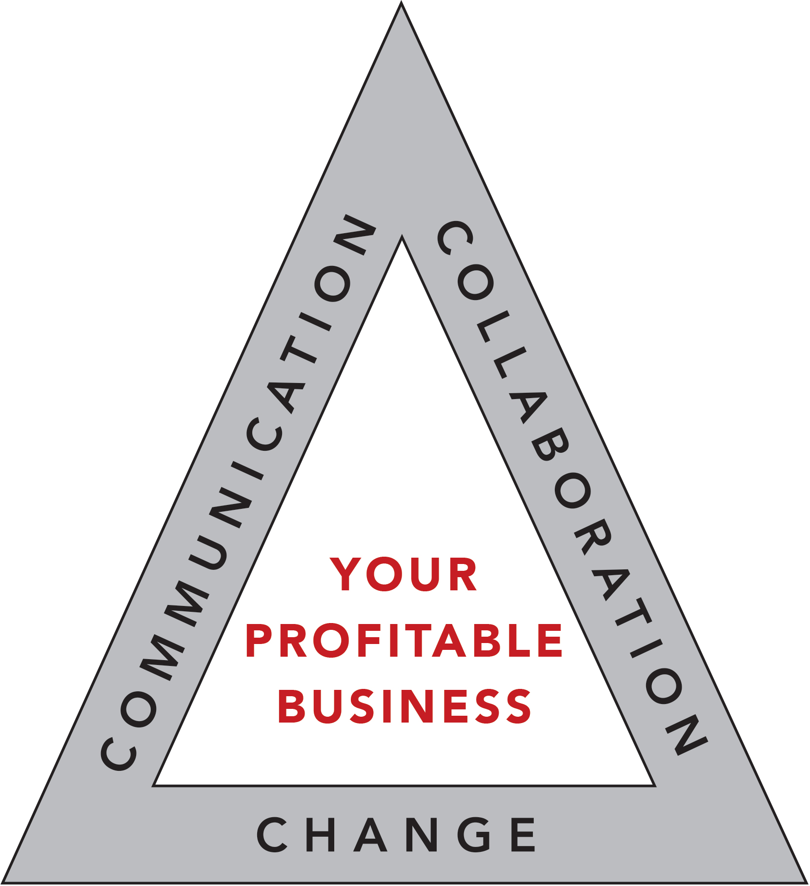 Your Business Triangle